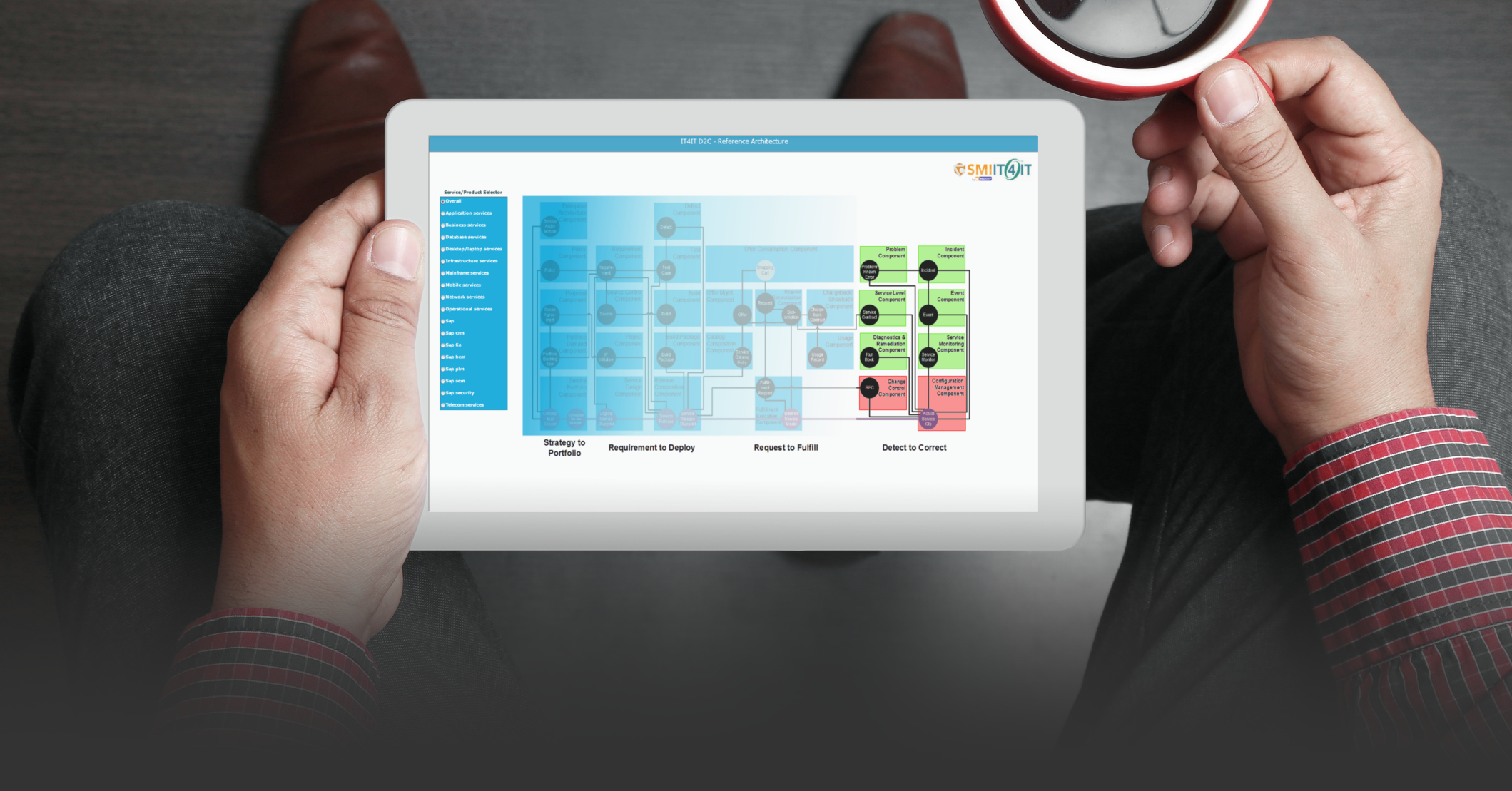 tablet it4it dash crop 1 - IT4IT™