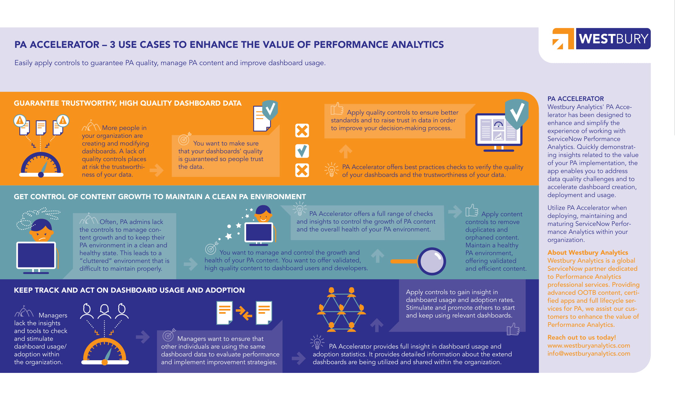 3 use cases to enhance the value of ServiceNow Performance Analytics