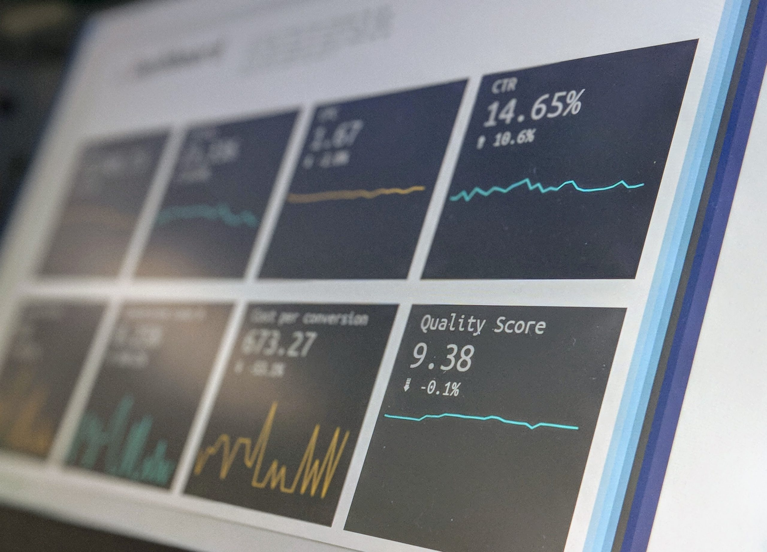 reporting dashboard Performance analytics scaled - Leverage the greatest possible value out of Performance Analytics